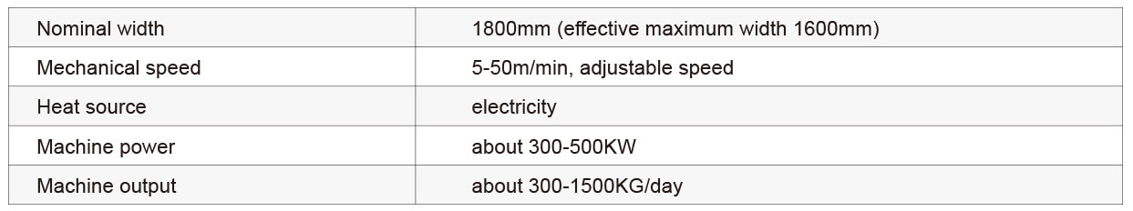 DKM Hydro-Charging Method Machinery Specification